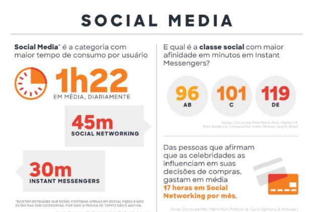socieal media growth marketing