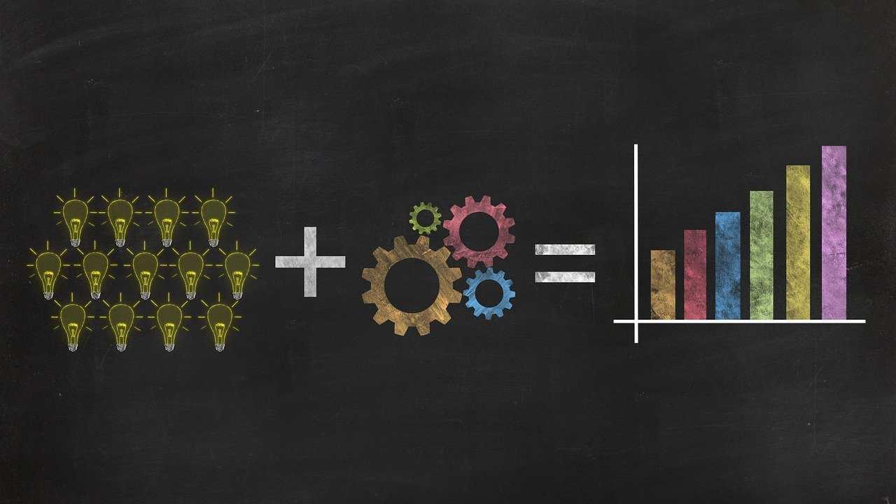 setores que se beneficiam com a inovação